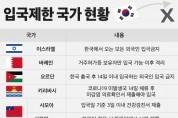 한국인 입국제한 6곳, 입국절차 강화 9곳