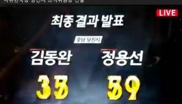 자유한국당,정용선 당진시 조직위원장 선출