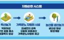 서부발전,불용탄 자원화 제품개발 벤처인증 획득